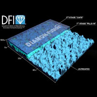 diamon fusion products thumb